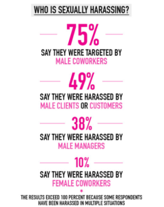 Harassment is common. Image courtesy of Mamathefeminist.com